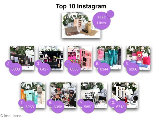 Top 10 Instagram